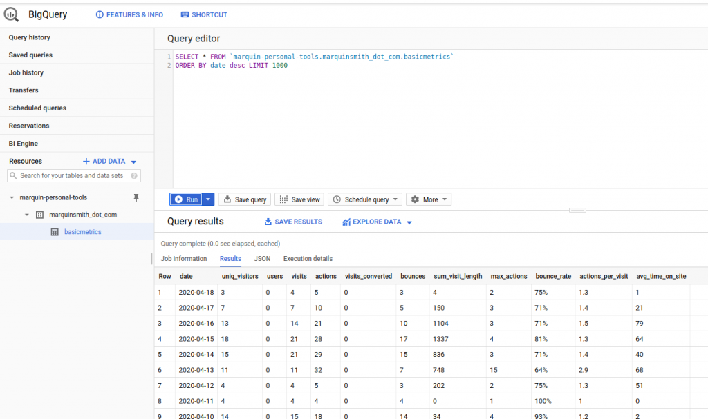Big query interface after successful upload.